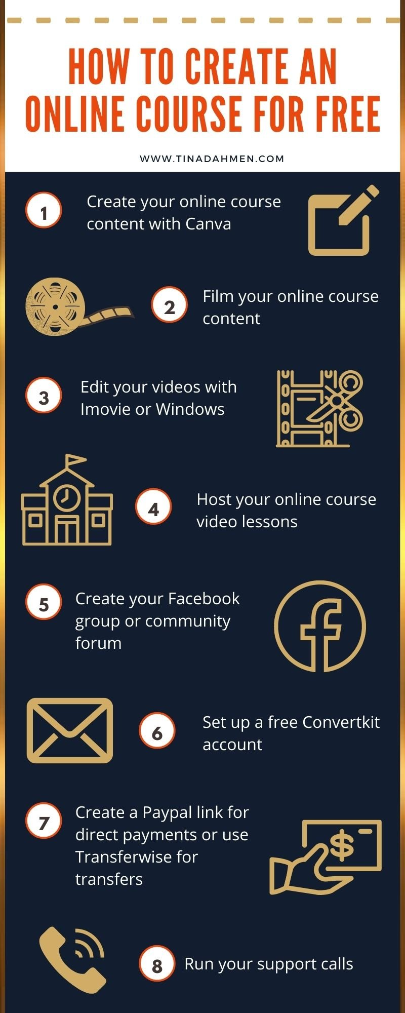 How to create an online course for free_1