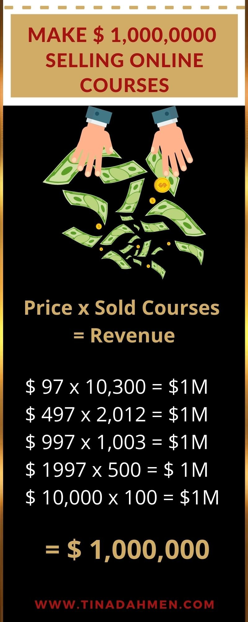 How much can you make selling online courses?
